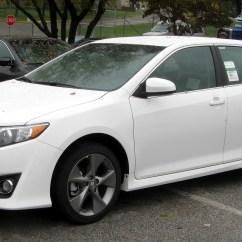 Toyota All New Camry 2012 Modifikasi Grand Avanza Putih File Se 10 19 2011 Jpg Wikimedia Commons