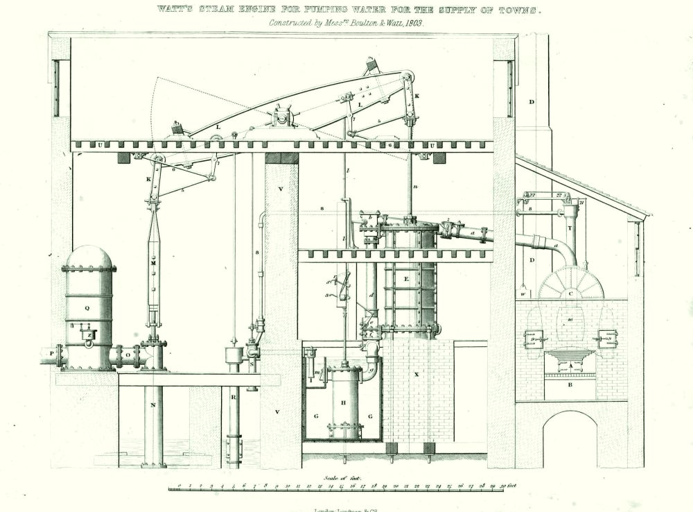 medium resolution of file a treatise on the steam engine 1827 plate 23 jpg