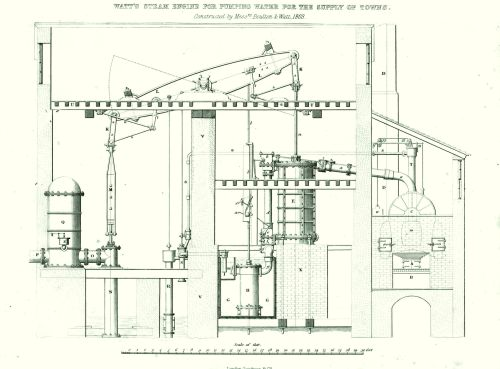 small resolution of file a treatise on the steam engine 1827 plate 23 jpg
