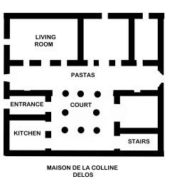 file ancient greek plan house of colline delos jpg [ 2540 x 1812 Pixel ]
