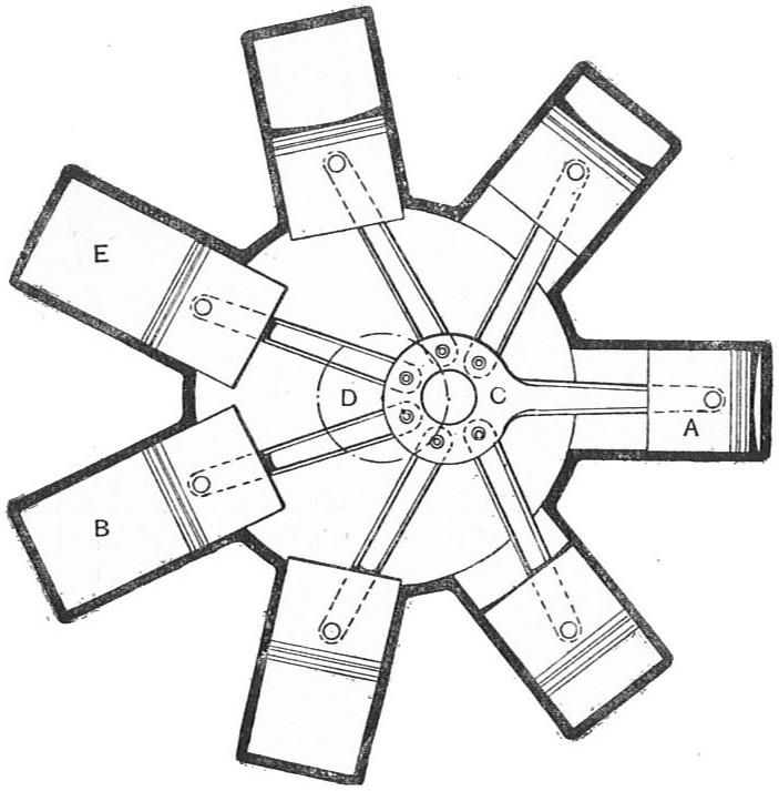 File:7 cylinder radial engine (Rankin Kennedy, Modern