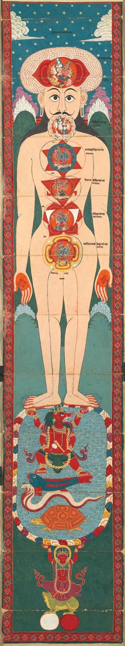 The subtle body and the cosmic man Nepal, 1600...