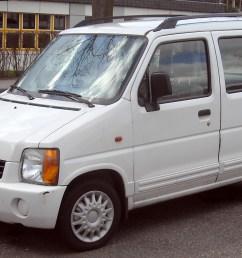 file suzuki wagon r front 20100402 jpg [ 1830 x 1205 Pixel ]