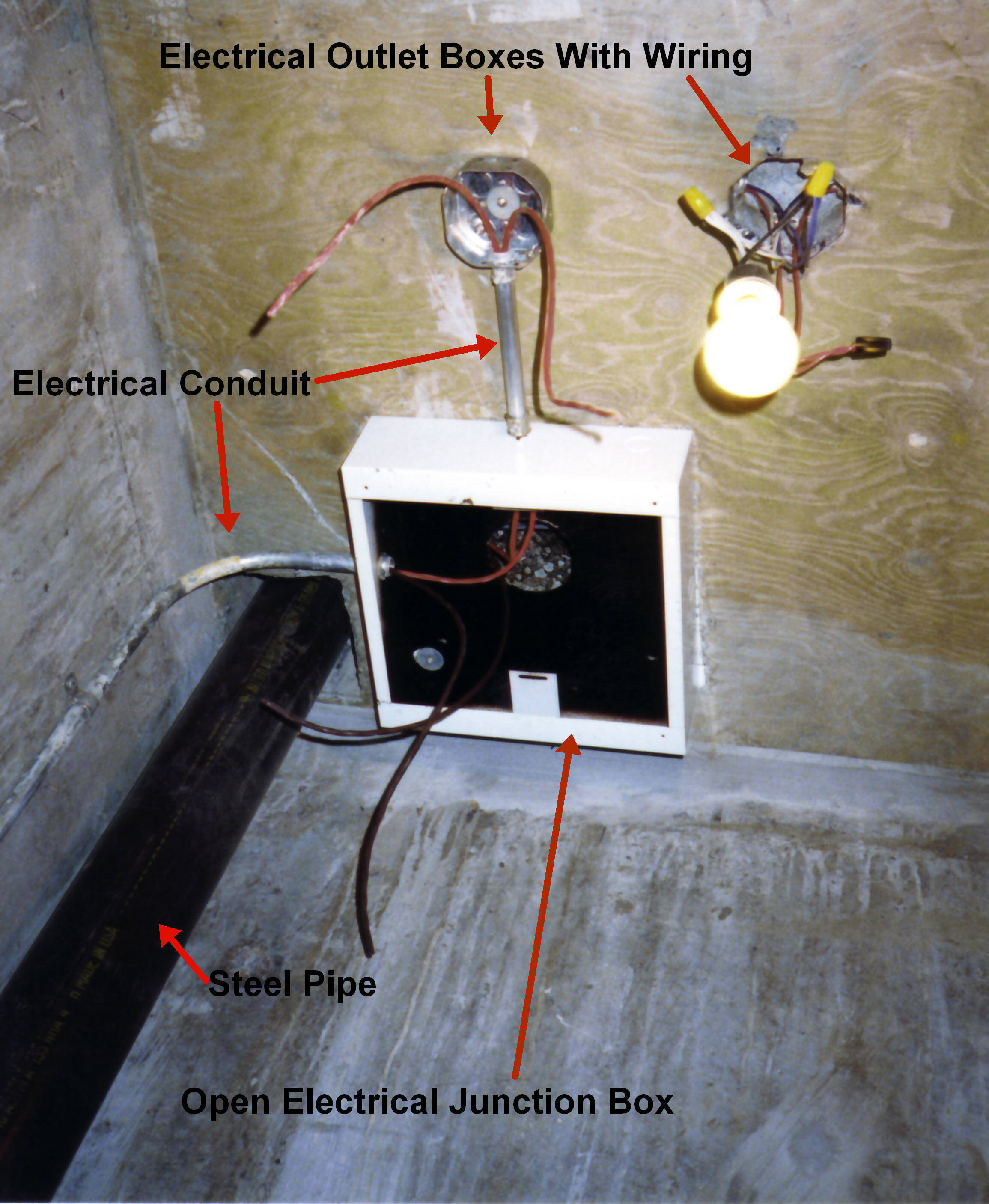 Outside Light Wiring Diagram Uk Junction Box Wikiwand