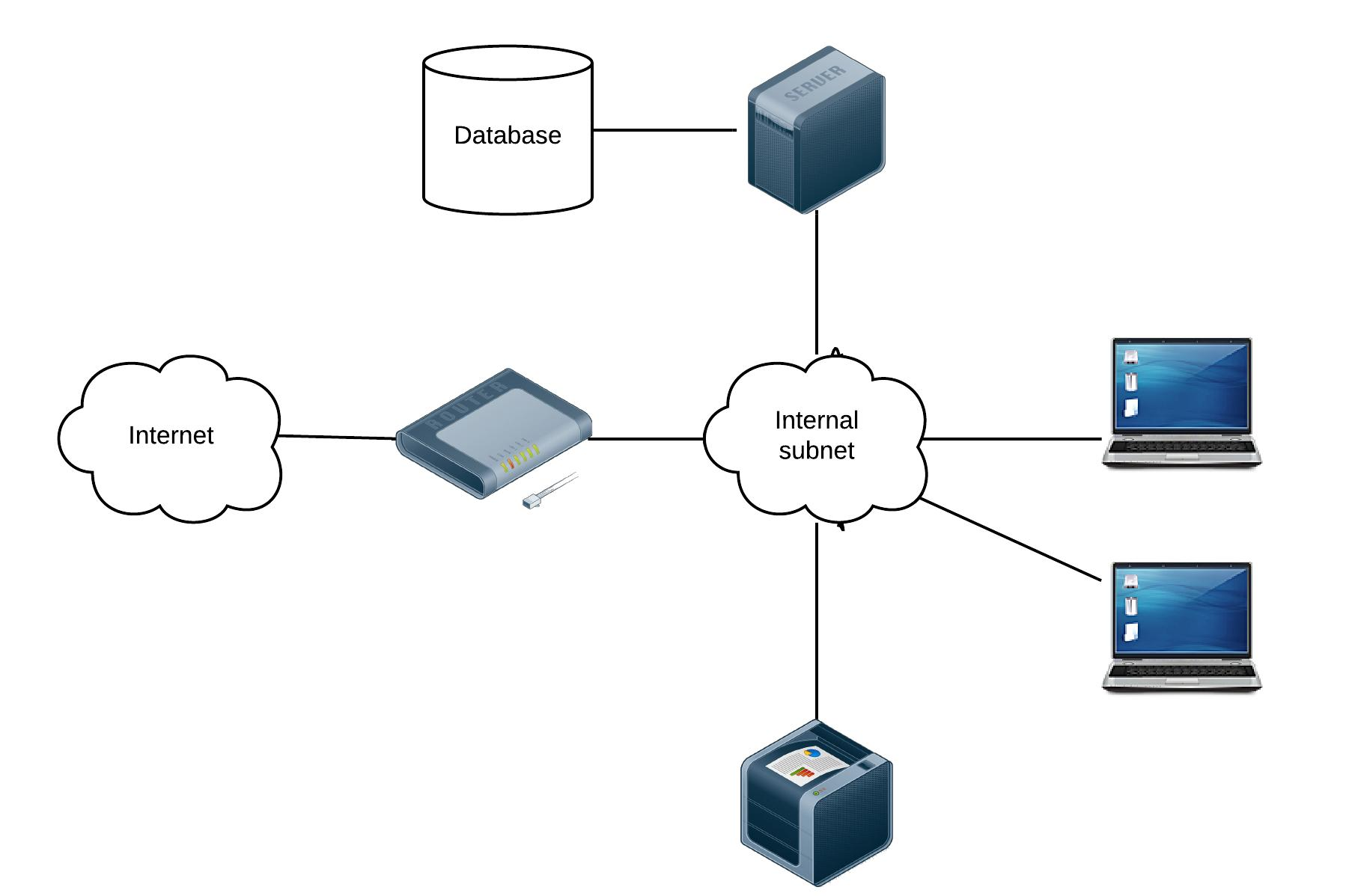 basic lan diagram wireless