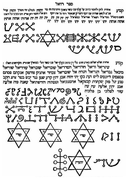 Supernatural Symbols Protection Sigils And