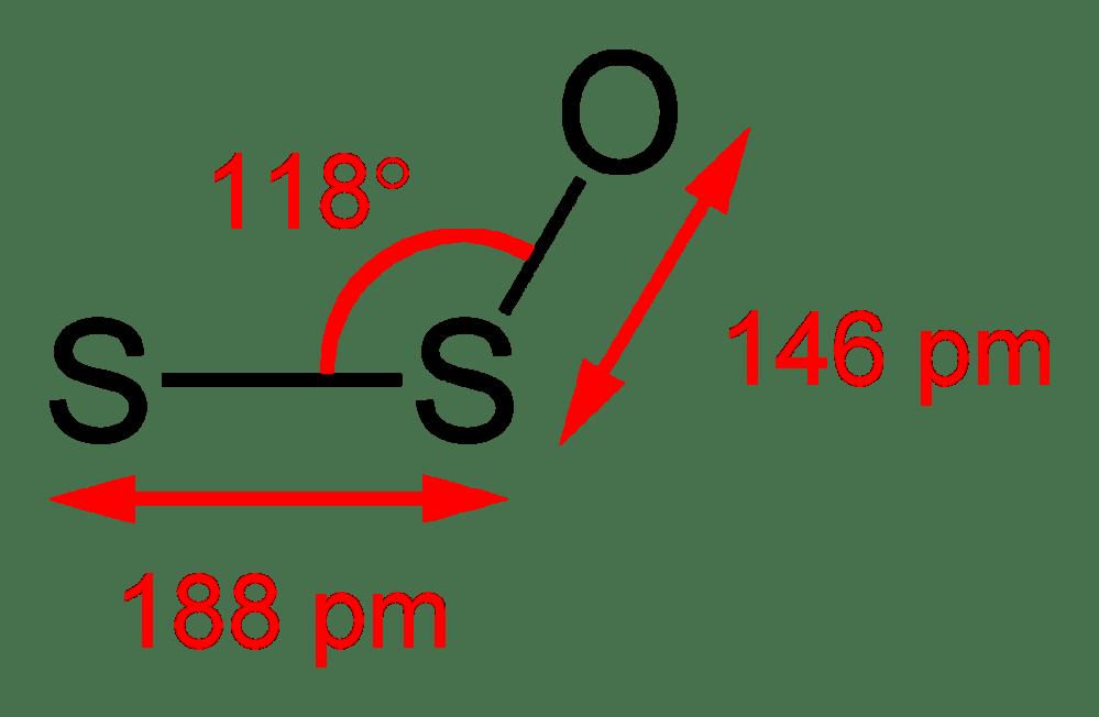 medium resolution of lewi diagram s2