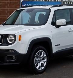 jeep renegade bu wikipedia engine as well 2015 jeep renegade interior on jeep renegade diagram [ 3426 x 1950 Pixel ]