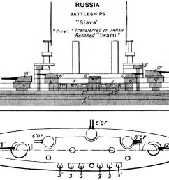 file borodino class battleship diagrams brasseys 1906 jpg [ 1400 x 1031 Pixel ]