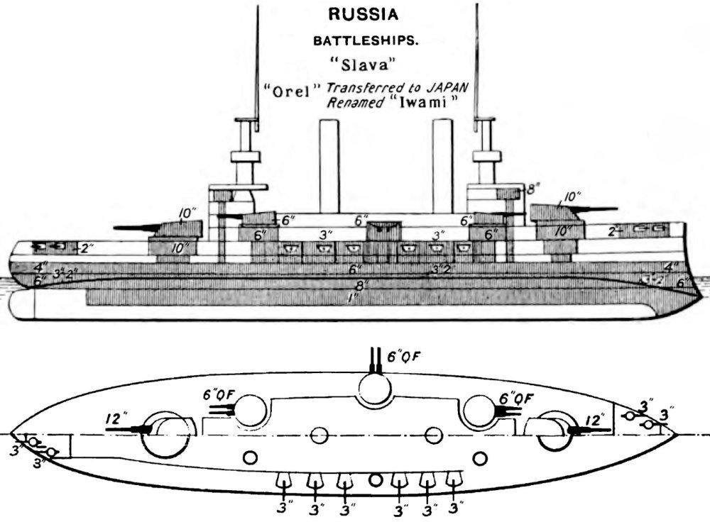 medium resolution of file borodino class battleship diagrams brasseys 1906 jpg