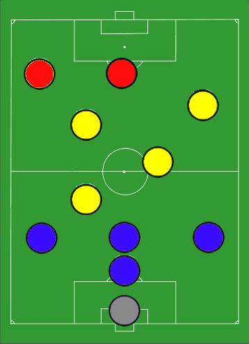Formasi 4-3-2-1 : formasi, 4-3-2-1, Catenaccio, Wikipedia