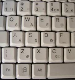 laptop key diagram [ 2816 x 2120 Pixel ]