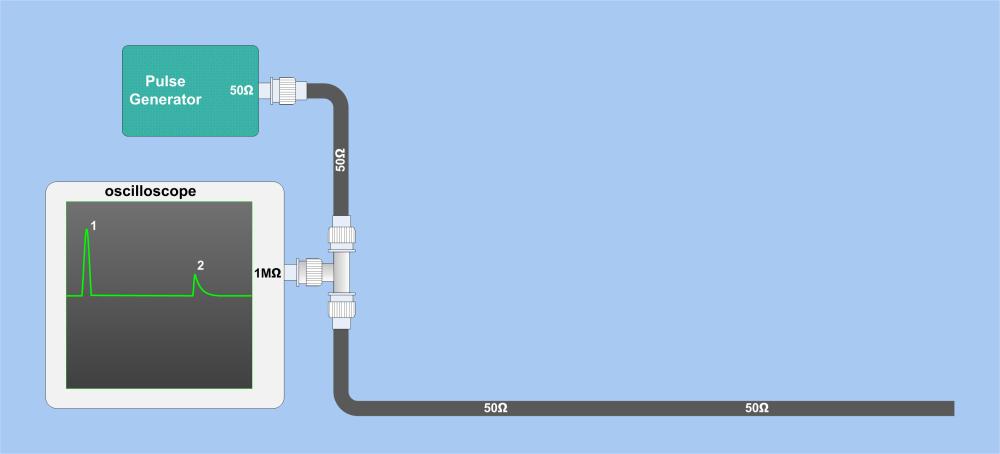 medium resolution of file simple time domain reflectometer diagram png