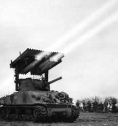 artillery barrage diagram [ 1600 x 1273 Pixel ]