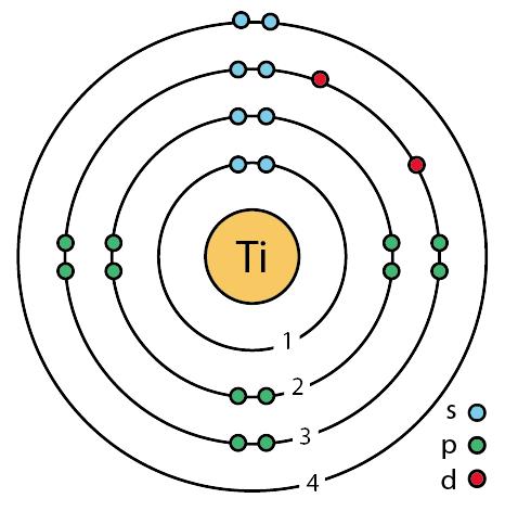 neon atom diagram progressive dynamics power converter wiring ti great installation of file 22 titanium enhanced bohr model png wikimedia commons rh org 3d krypton
