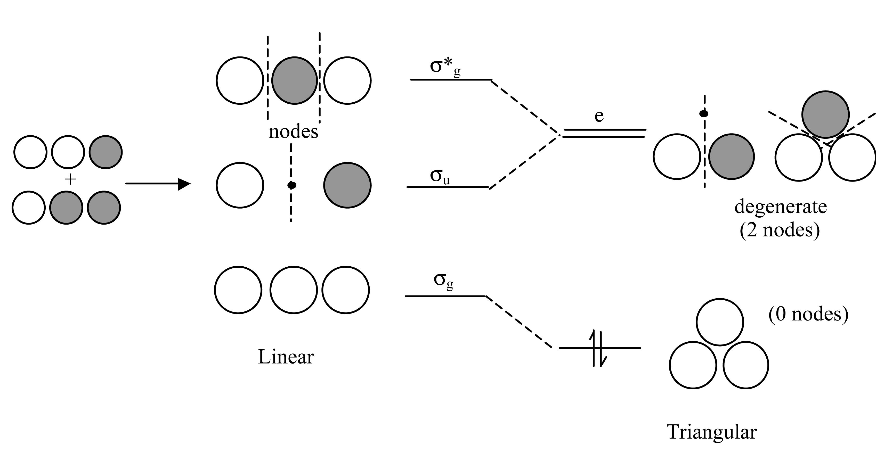 File H3 Walsh Diagram