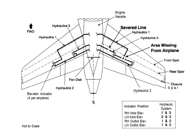 Ram Air Turbine Wikipedia