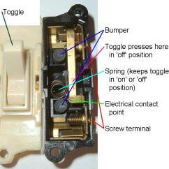 Hpm Light Switch Wiring Diagram Australia Ford F150 For Radio - Simple English Wikipedia, The Free Encyclopedia