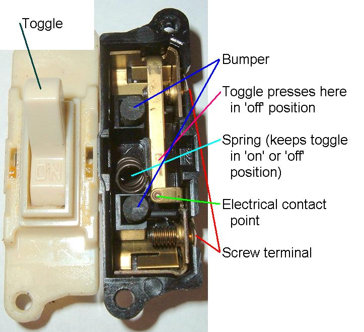 3 gang dimmer switch wiring diagram uk mallory ignition unilite - simple english wikipedia, the free encyclopedia