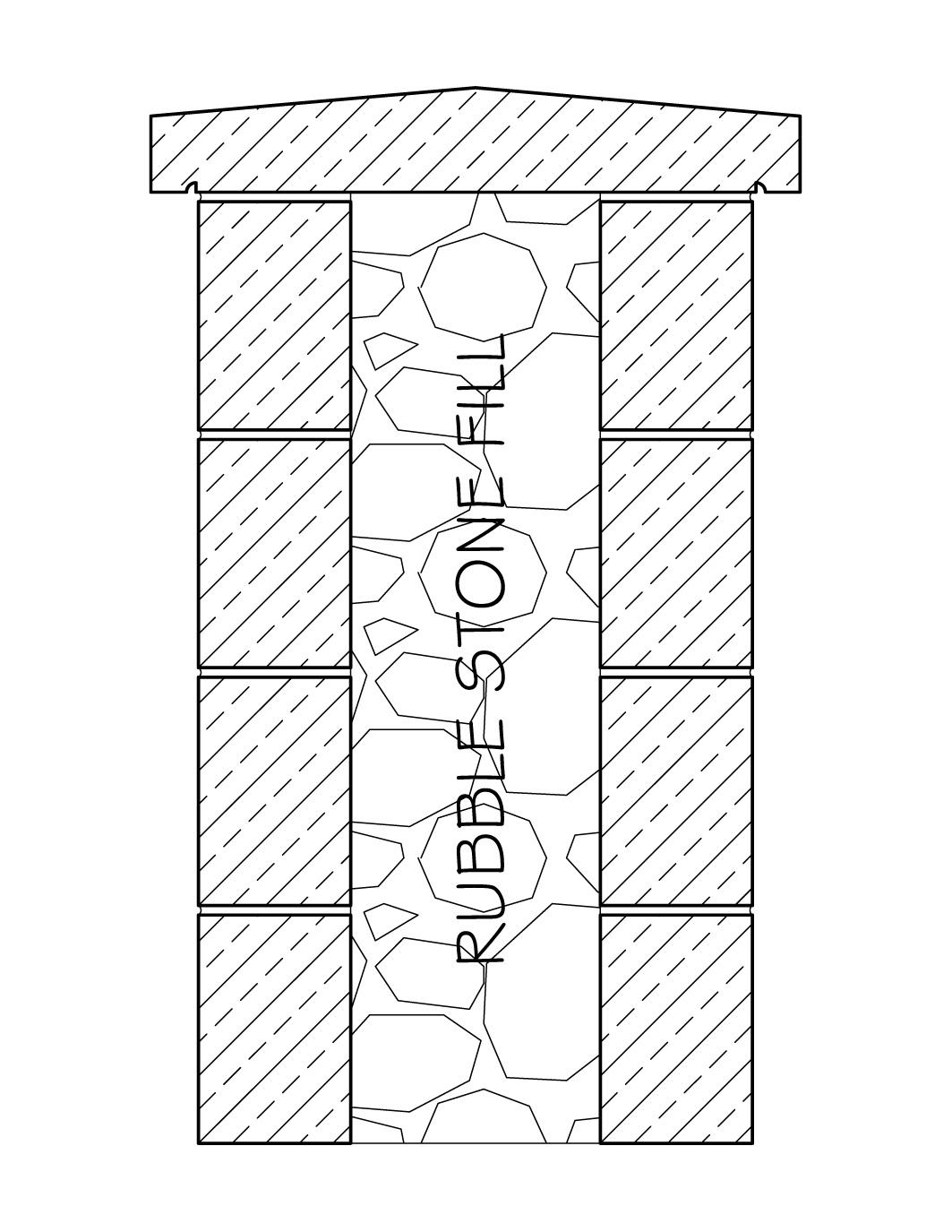 Masonry Design Rubble And Masonry