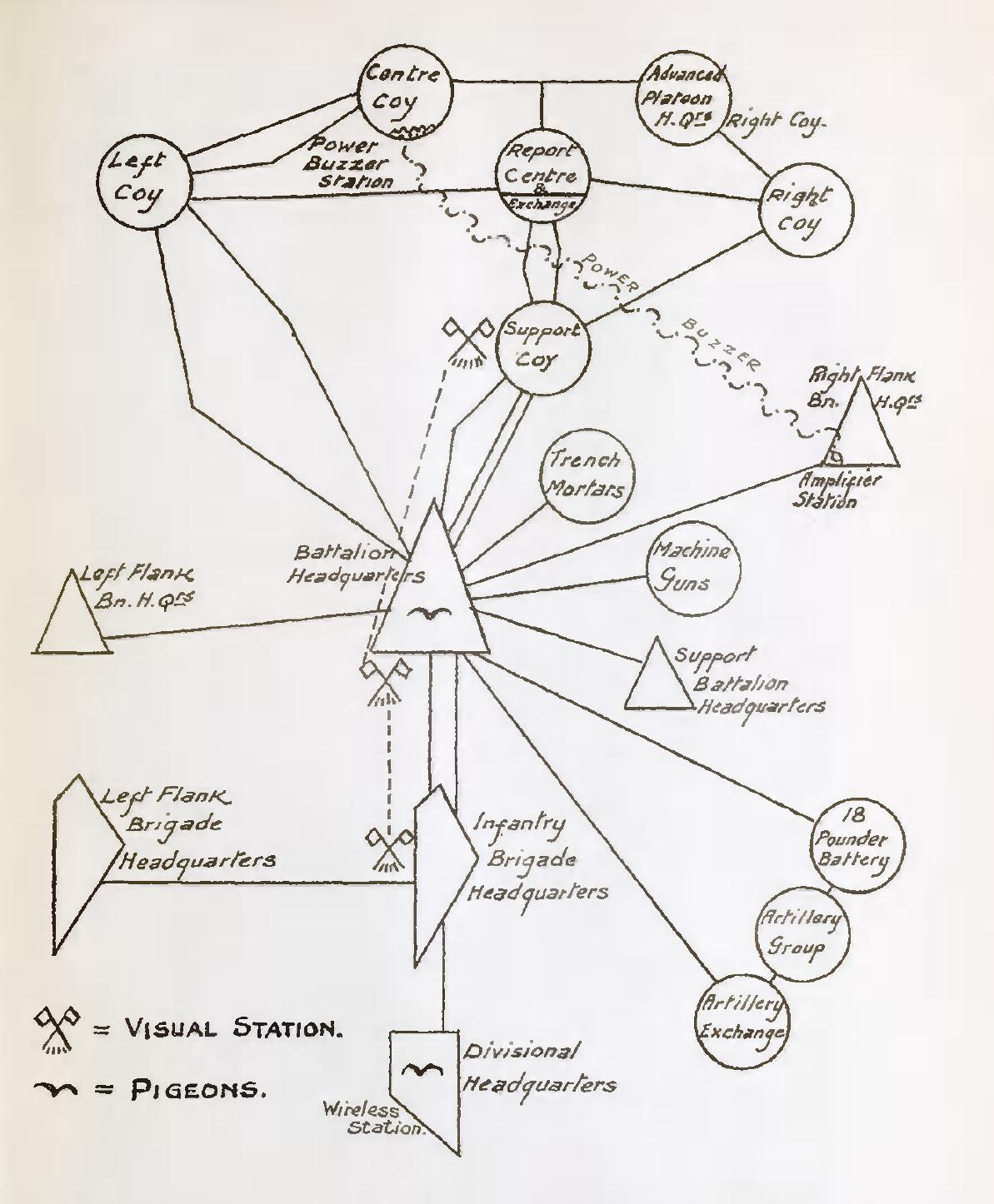 hight resolution of file diagram of trench communications hill 70 november 1917 jpg