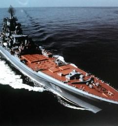 battleship in ww2 russian diagram [ 2660 x 1780 Pixel ]