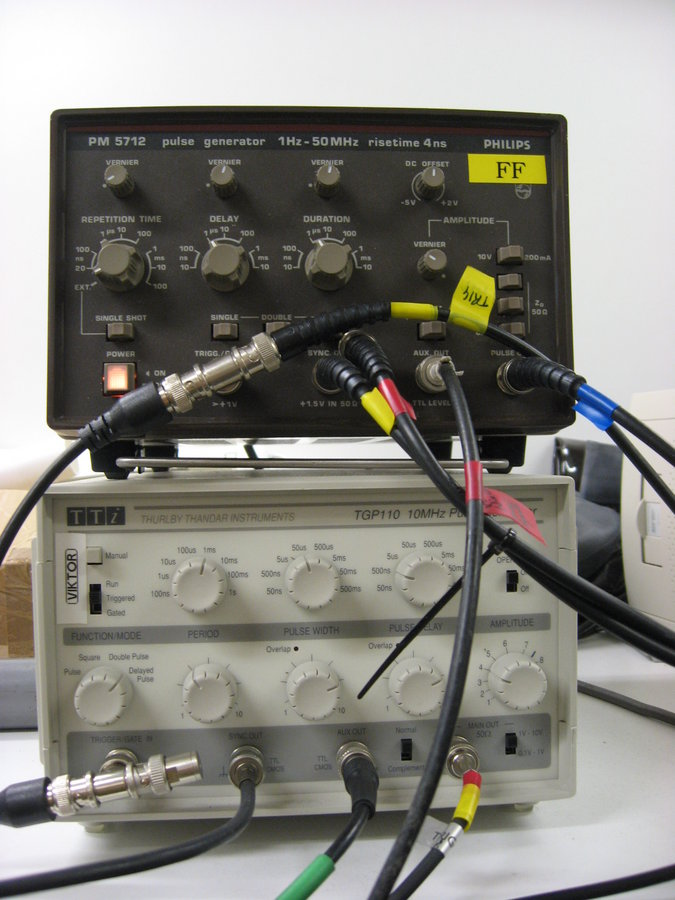 Figure 4 Simple Pulse Generator Having A Repetition Rate Controlled