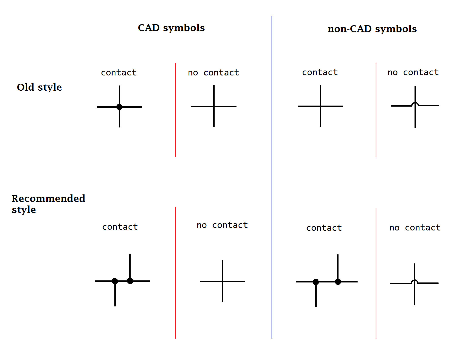 wiring diagram symbol for ground led light bar tps40304 10 16v to 7v 20a non isolated dc forum
