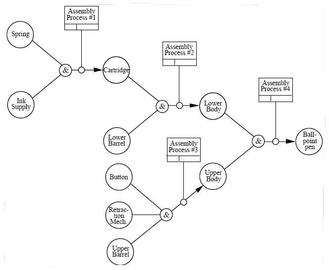 Computer Schematic Software