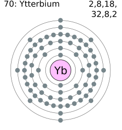 the gallery for gt ytterbium bohr model electron dot diagram for sulfur dioxide electron dot diagram for sulfur [ 1678 x 1835 Pixel ]