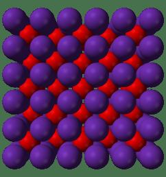rubidium oxide [ 1100 x 1099 Pixel ]