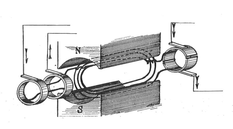 File:Simple rotary transformer, diagram (Rankin Kennedy