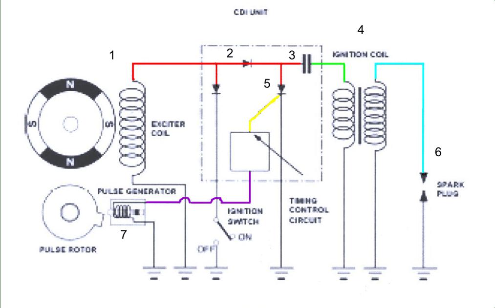 scooter cdi wiring diagram 2001 ford f150 starter encendido electrónico - wikipedia, la enciclopedia libre
