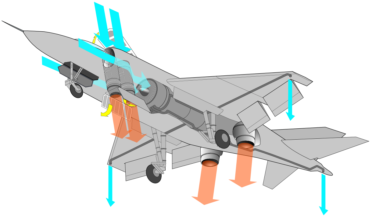 hight resolution of file yak 38 lift engines nt png