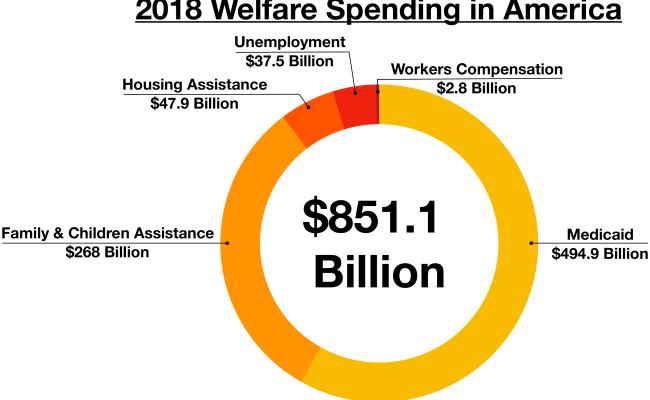 Welfare Wikiwand Cute766