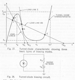 file tunnel diode bias jpg [ 1168 x 1198 Pixel ]