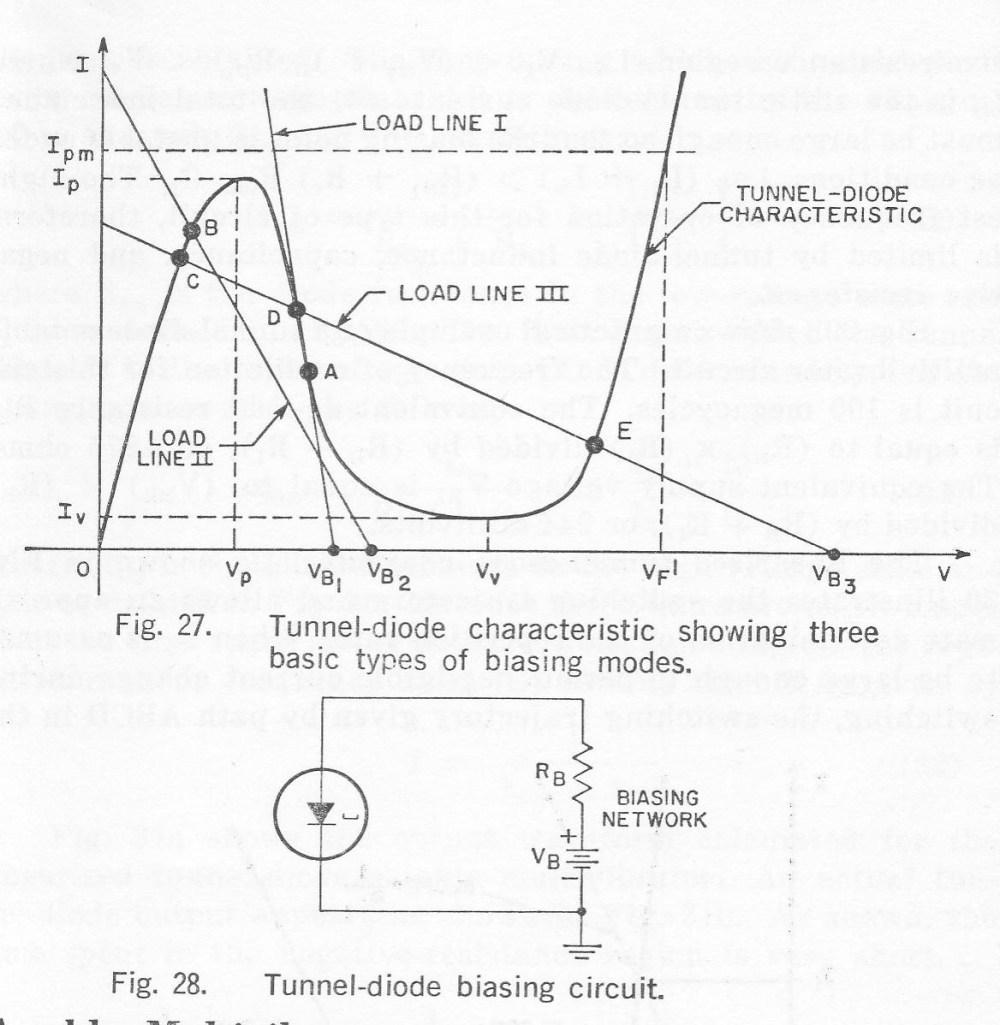 medium resolution of file tunnel diode bias jpg