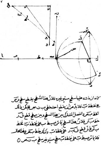 https://i0.wp.com/upload.wikimedia.org/wikipedia/commons/3/3a/Ibn_Sahl_manuscript.jpg?resize=343%2C495&ssl=1