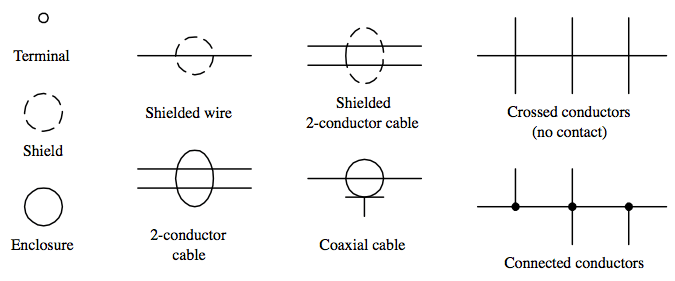 DIAGRAM] Wiring Diagram Symbol Twisted Pair FULL Version HD Quality Twisted  Pair - DATABASEDOGS.FARMACIAUTILE.ITdatabasedogs.farmaciautile.it