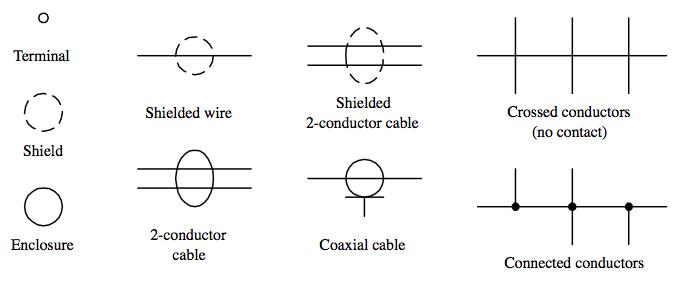 Wiring Diagram Symbol Twisted Pair - Solar Cell Wiring Diagram Pdf -  tekonshaii.yenpancane.jeanjaures37.fr | Twisted Pair Symbol Wiring Diagram |  | Wiring Diagram Resource