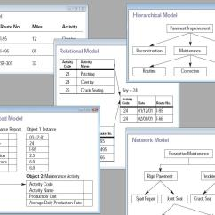 You Can Create A Database Diagram For 24 Volt Battery System Model Wikiwand