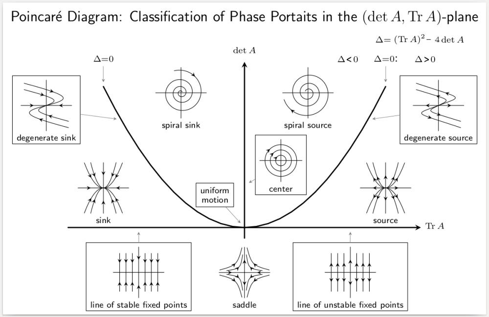 medium resolution of diagram of lp field