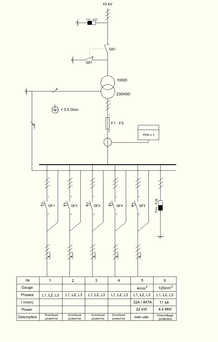 Substation Wiring Diagram : 25 Wiring Diagram Images