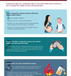 safety of electronic cigarettes [ 2550 x 3300 Pixel ]