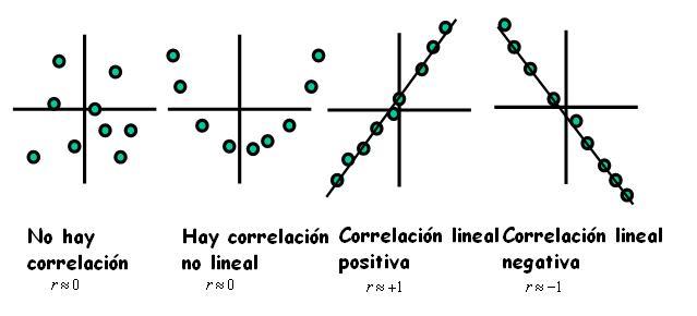 Correlation types.jpg