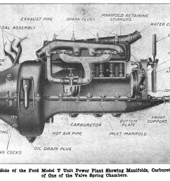 ford model t engine [ 1935 x 1359 Pixel ]