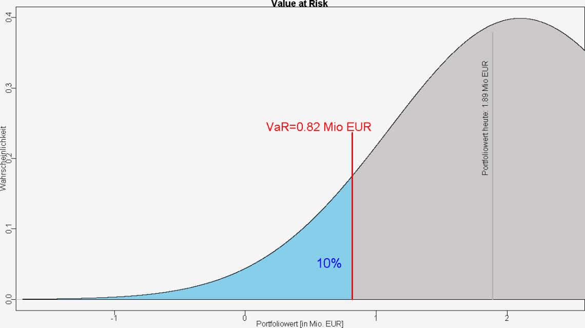 Image Result For Var