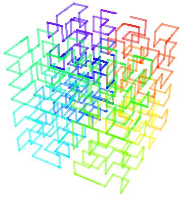 Moore Curve Wikipedia