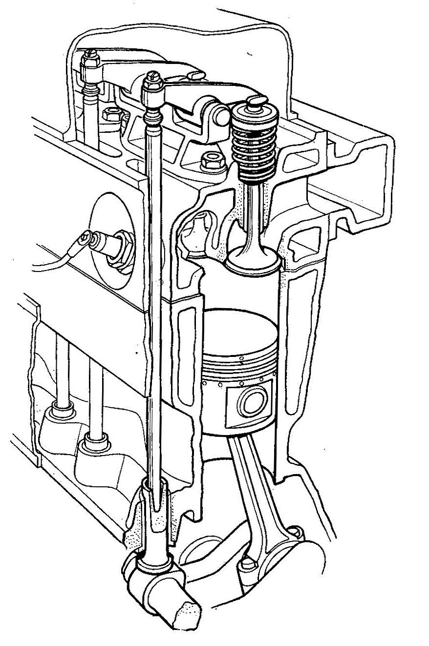 File:OHV engine, section (Autocar Handbook, 13th ed, 1935).jpg