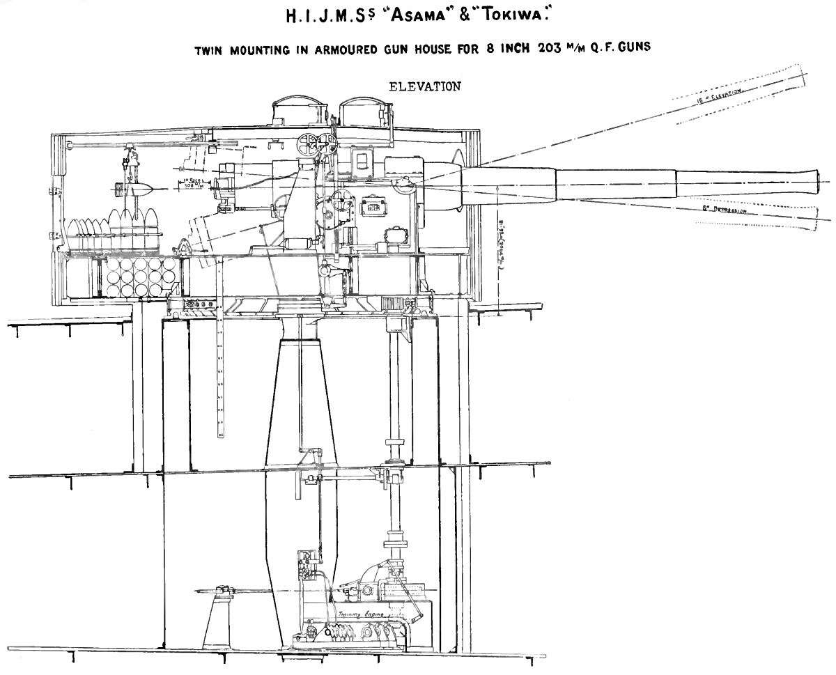 File Asama Class 8 Inch Gun Turret Right Elevation